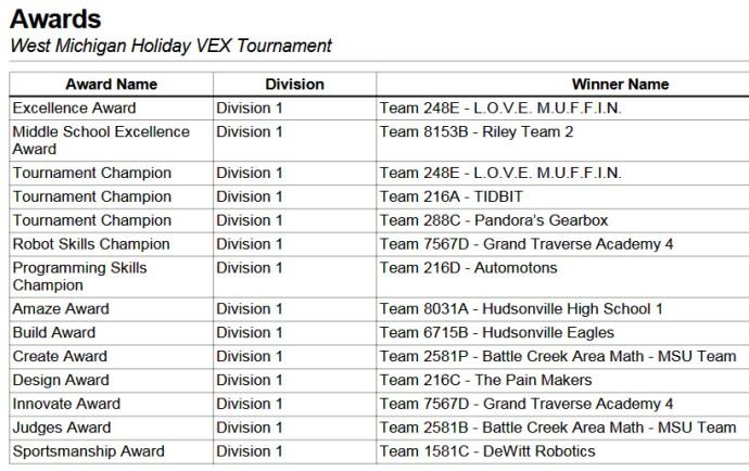 VEX Holiday Tournament Awards